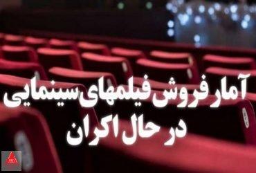 آمار فروش فیلم